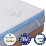 Dreamzie - Topper Colchón Viscoelástico 135 x 190 cm x 5 cm Espuma Efecto Memoria Ergonómica de Alta Densidad 45 kg/m3-4 Grande Esquinas 30cm - Certificación Oeko Tex 14